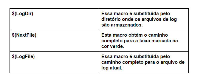 Tabela de macros
